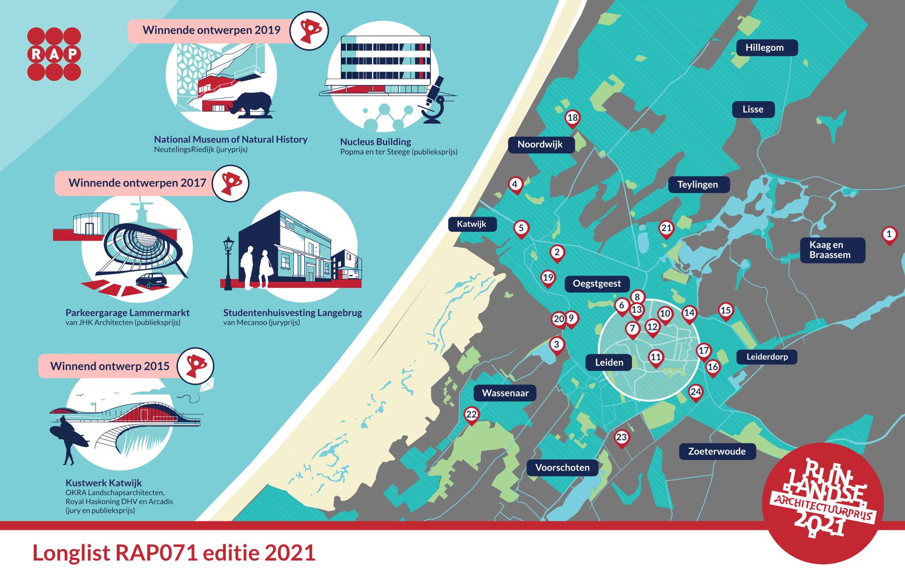 Longlist Rijnlandse Architectuur Prijs 2021 bekend